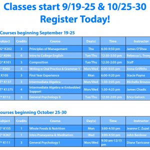 list of Fall 2017 accelerated classes